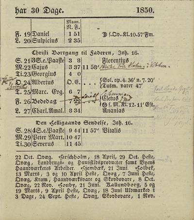 1850_almanakk_april_side2