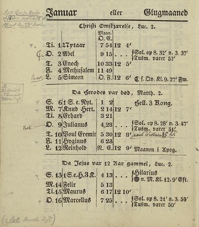 Dagbok 1850, almanakk (s. 11), Ms.8° 869