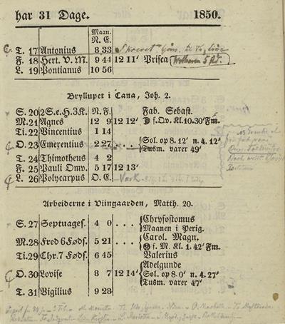 Dagbok 1850, almanakk (s. 15), Ms.8° 869
