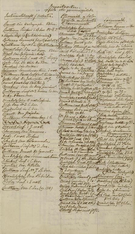 Dagbok 1850, s. 5, Ms.8° 869
