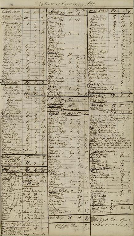 1850_regnskap1_bak