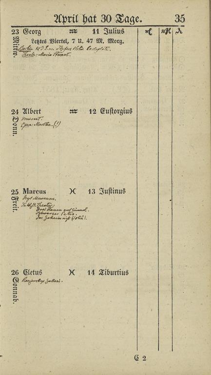 1851_almanakk_april_8