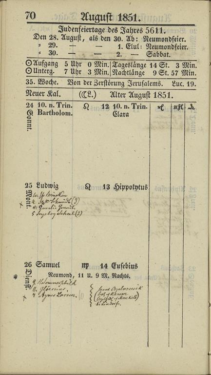 1851_almanakk_august_8