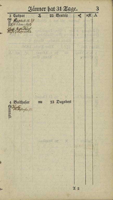 1851_almanakk_januar_2