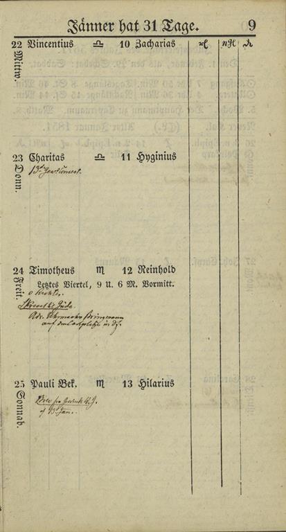 1851_almanakk_januar_8