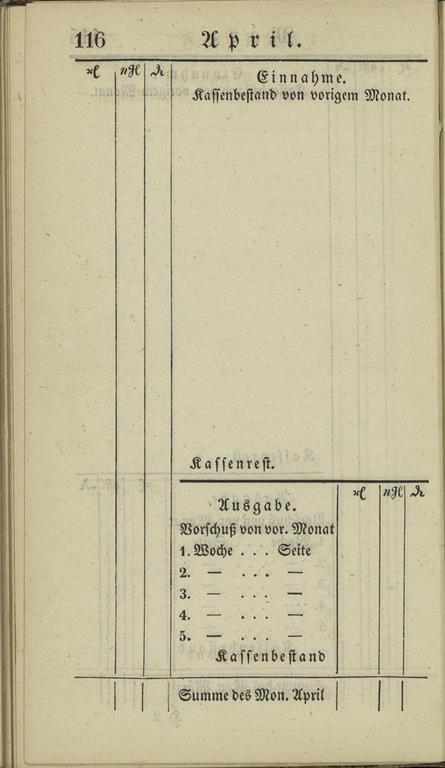 1851_almanakk_kassabok_april