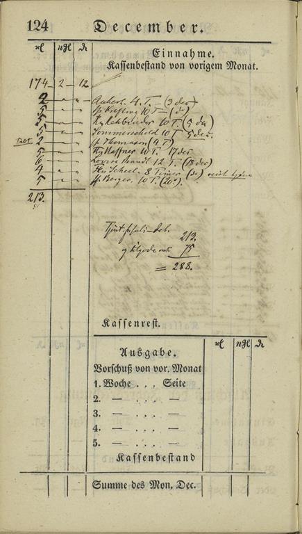 1851_almanakk_kassabok_desember
