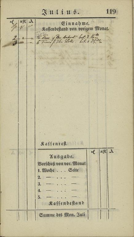 1851_almanakk_kassabok_juli
