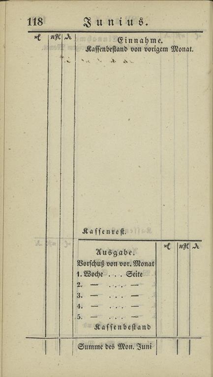 1851_almanakk_kassabok_juni