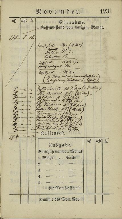 1851_almanakk_kassabok_november
