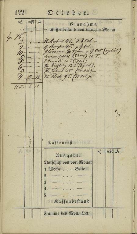 1851_almanakk_kassabok_oktober