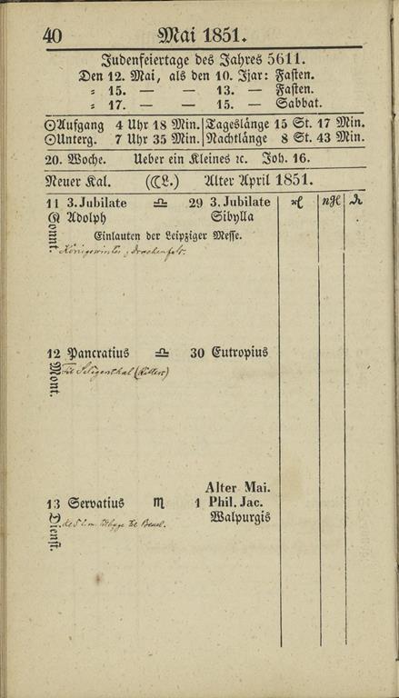 1851_almanakk_mai_4