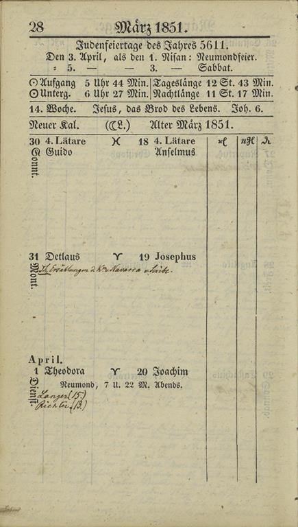 1851_almanakk_mars_10_april_1