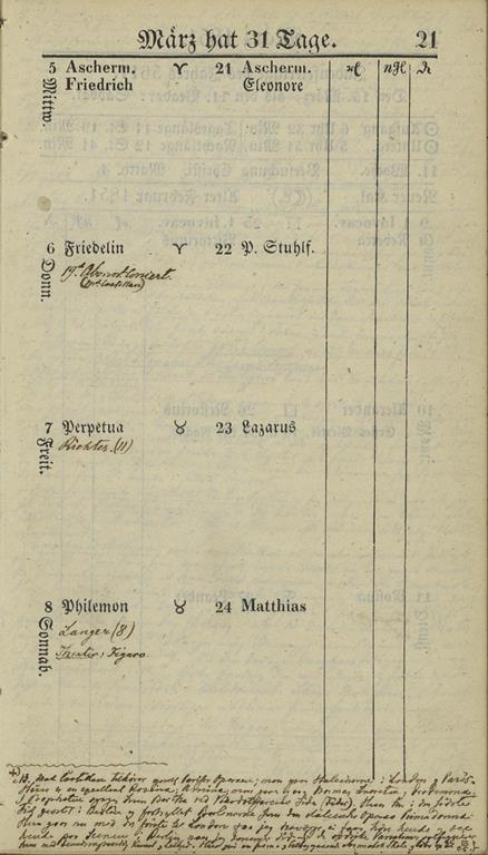 1851_almanakk_mars_3