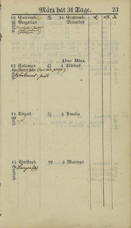 1851_almanakk_mars_5