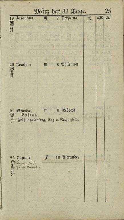 1851_almanakk_mars_7