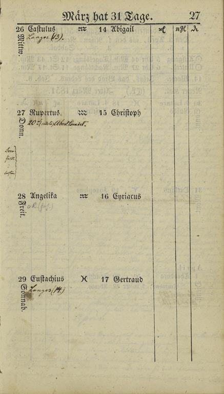 1851_almanakk_mars_9