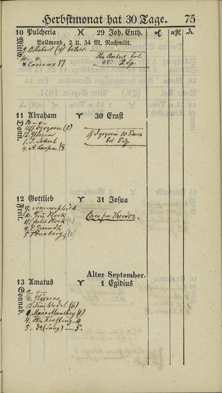 1851_almanakk_september_4