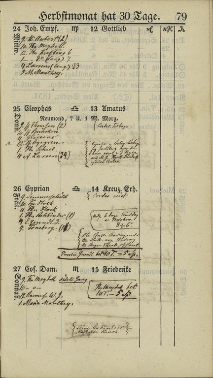 1851_almanakk_september_8