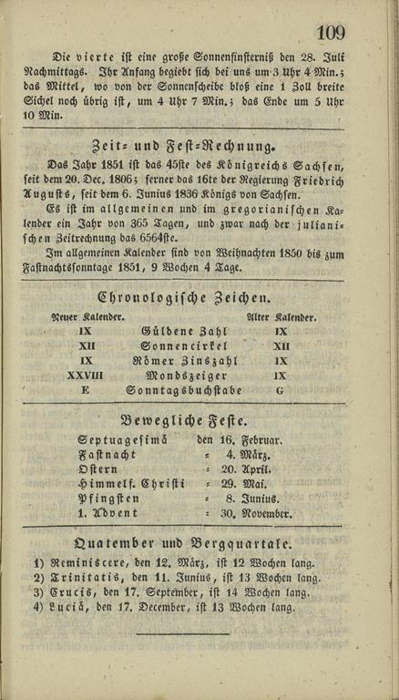 1851_almanakk_tegnforklaringer_2